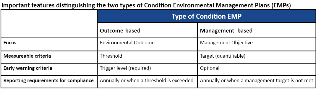 Distinguishing two types of Condition Environmental Management Plans